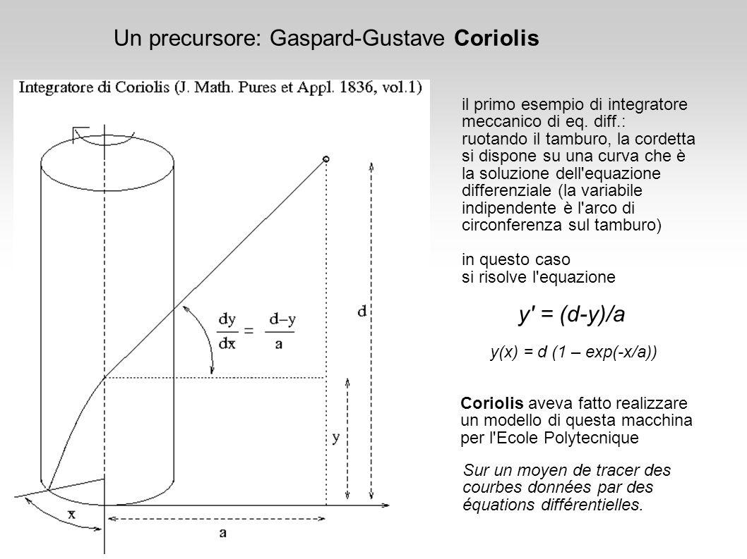 Un precursore: Gaspard-Gustave Coriolis