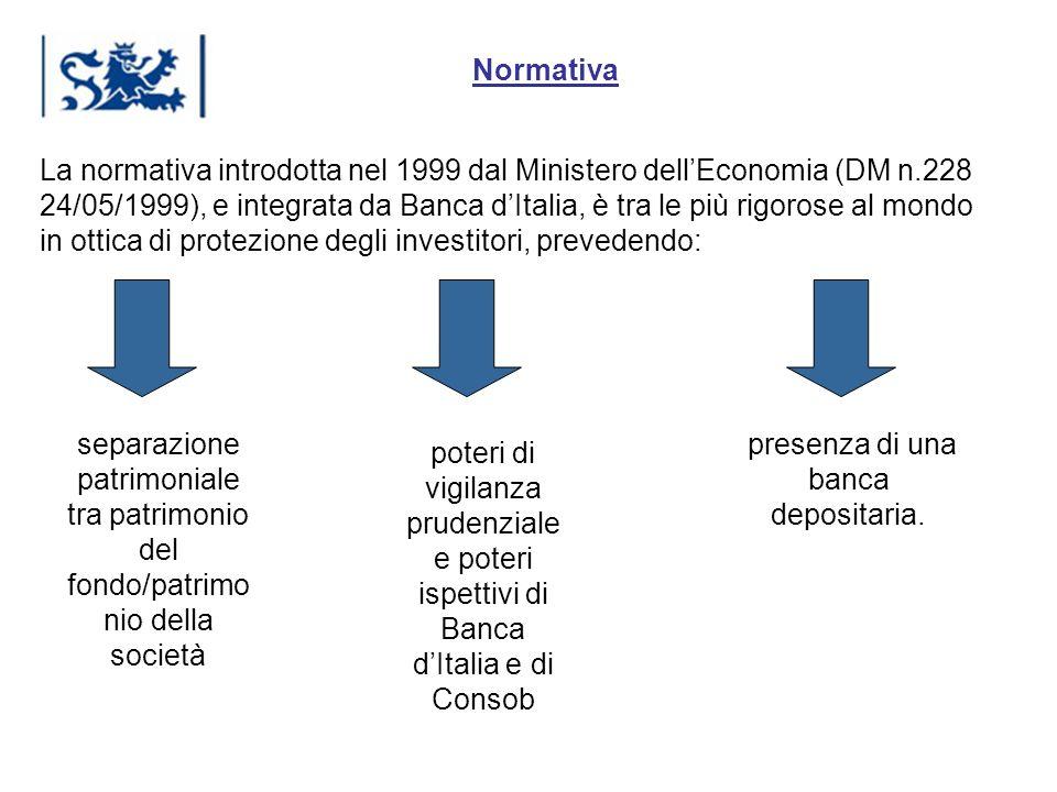 separazione patrimoniale tra patrimonio del fondo/patrimonio della