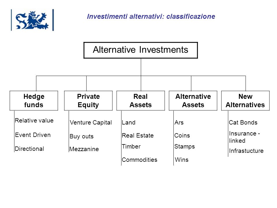 Investimenti alternativi: classificazione