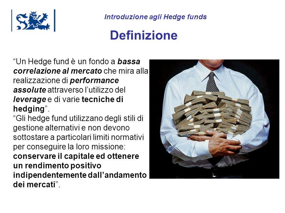 Introduzione agli Hedge funds
