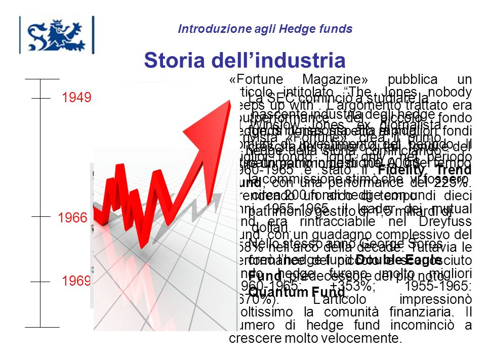 Introduzione agli Hedge funds Storia dell'industria