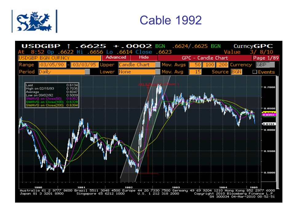 Cable 1992