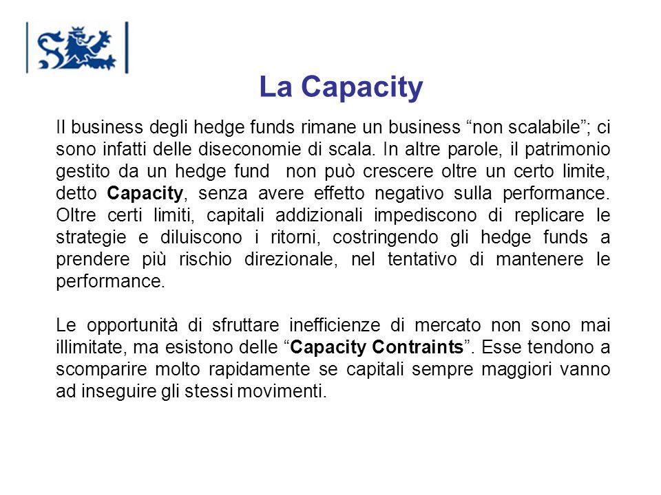 La Capacity