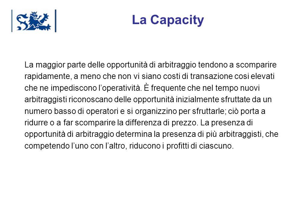 La CapacityLa maggior parte delle opportunità di arbitraggio tendono a scomparire.