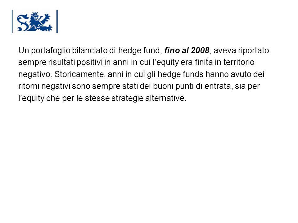 Un portafoglio bilanciato di hedge fund, fino al 2008, aveva riportato