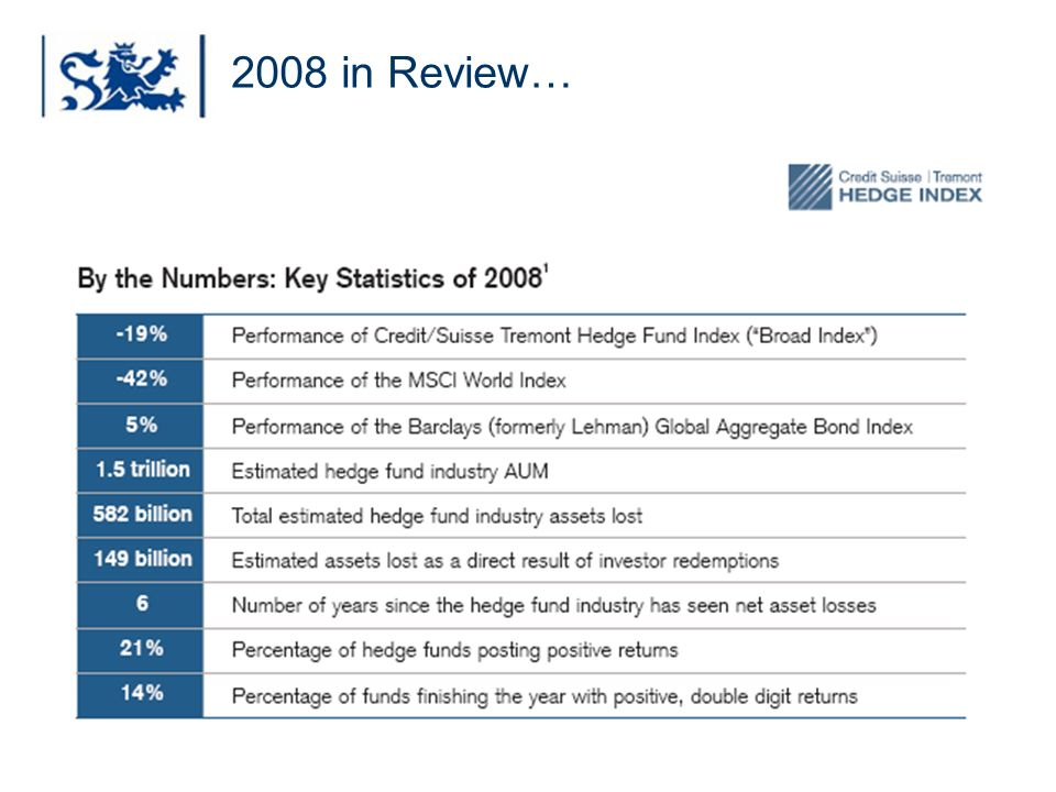 2008 in Review…