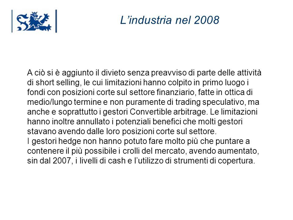 L'industria nel 2008