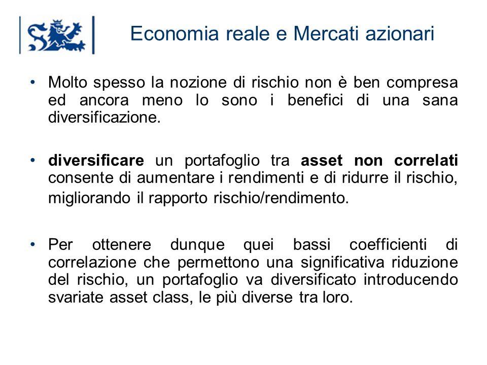 Economia reale e Mercati azionari