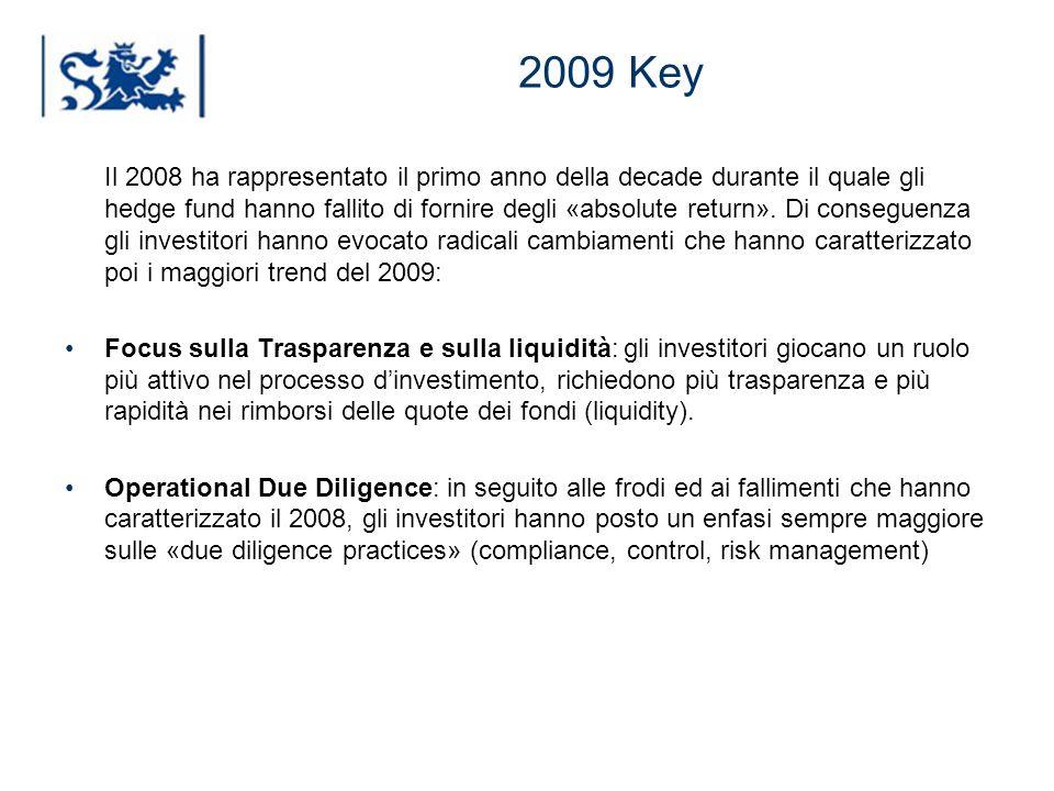 2009 Key