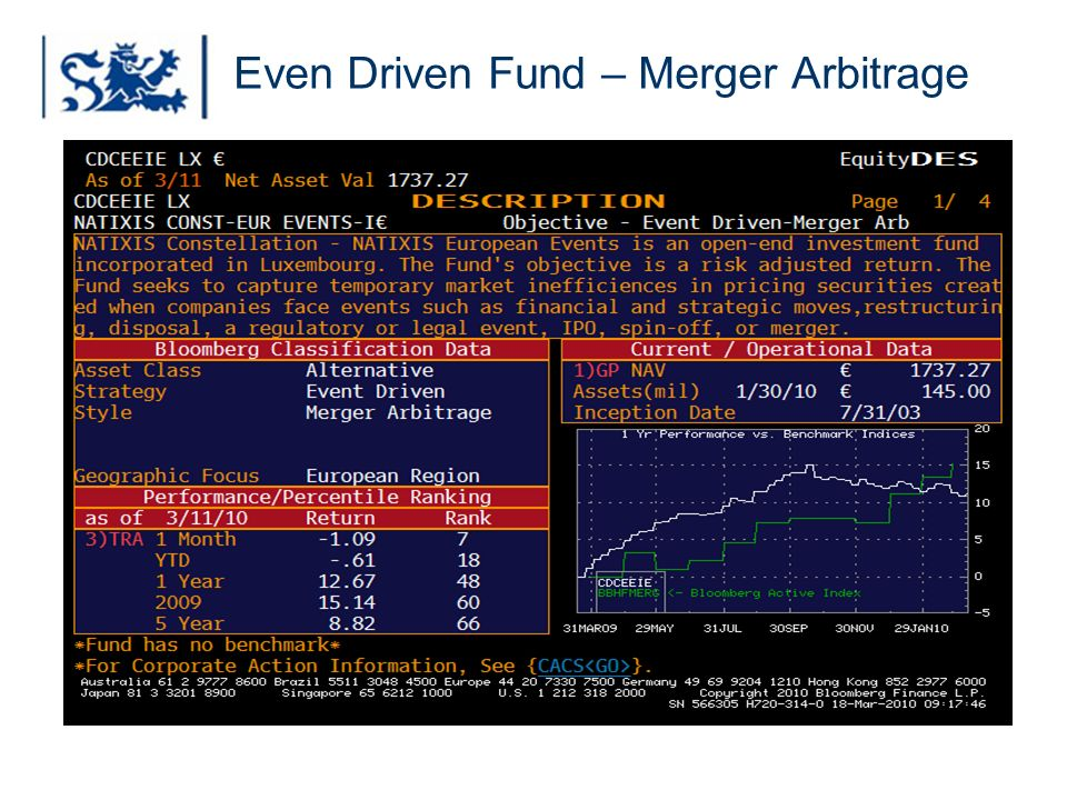 Even Driven Fund – Merger Arbitrage