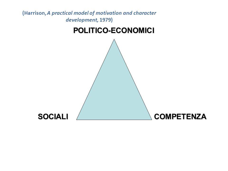 POLITICO-ECONOMICI SOCIALI COMPETENZA