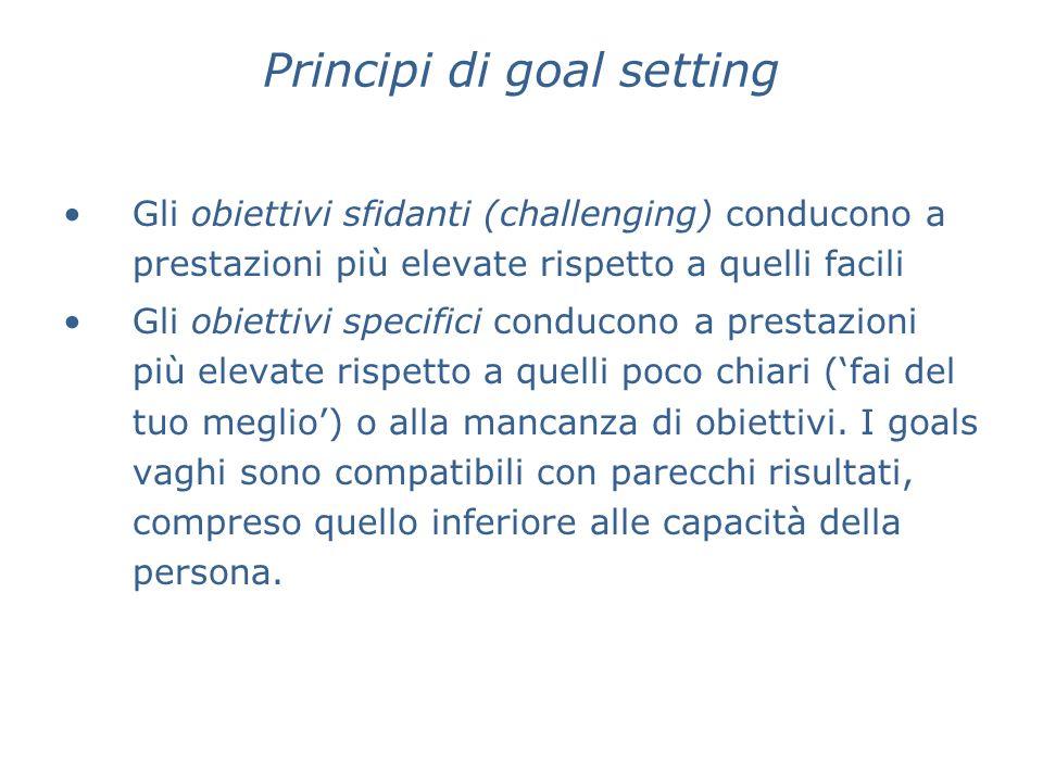 Principi di goal setting