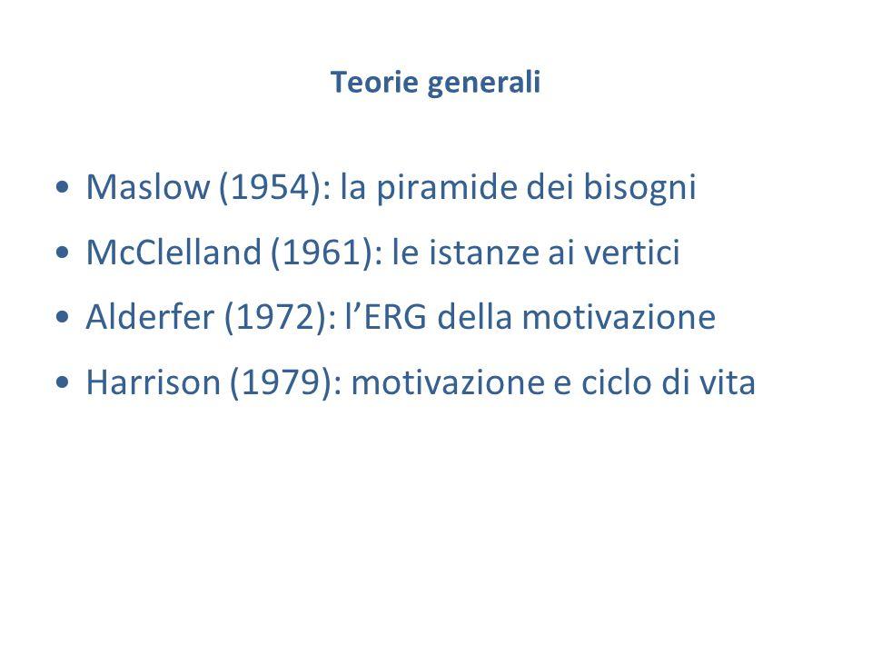 Maslow (1954): la piramide dei bisogni