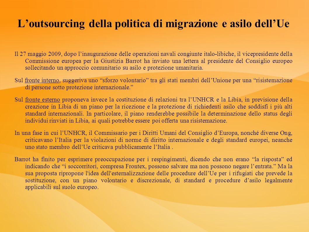 L'outsourcing della politica di migrazione e asilo dell'Ue