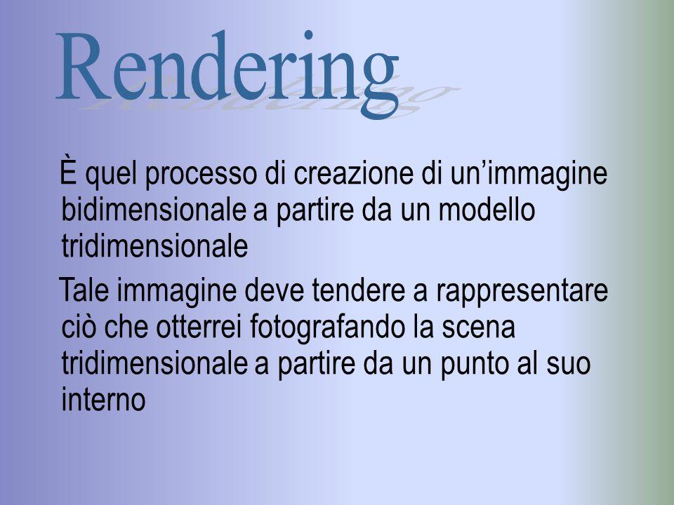 Rendering È quel processo di creazione di un'immagine bidimensionale a partire da un modello tridimensionale.