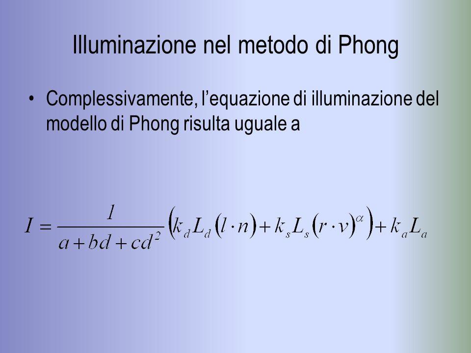 Illuminazione nel metodo di Phong