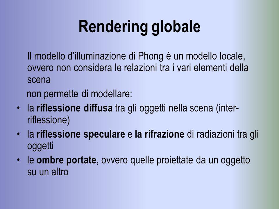 Rendering globale non permette di modellare: