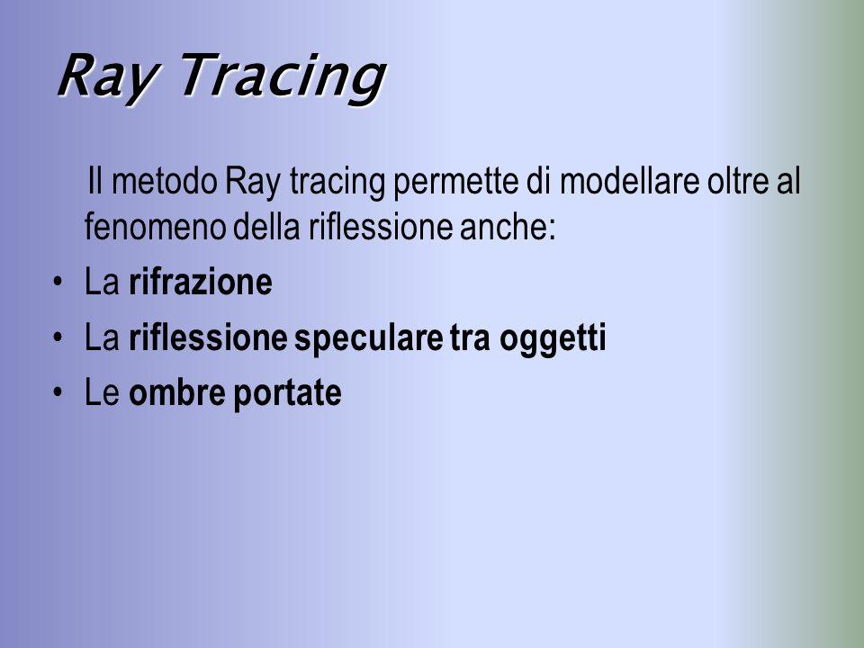 Ray Tracing Il metodo Ray tracing permette di modellare oltre al fenomeno della riflessione anche: La rifrazione.