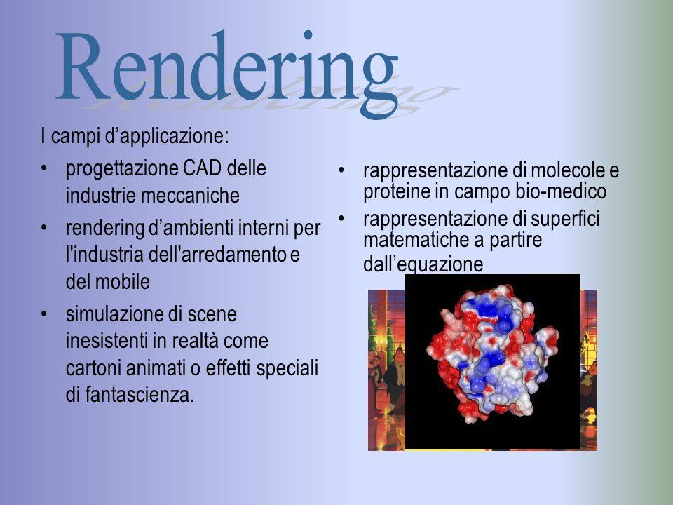Rendering I campi d'applicazione: