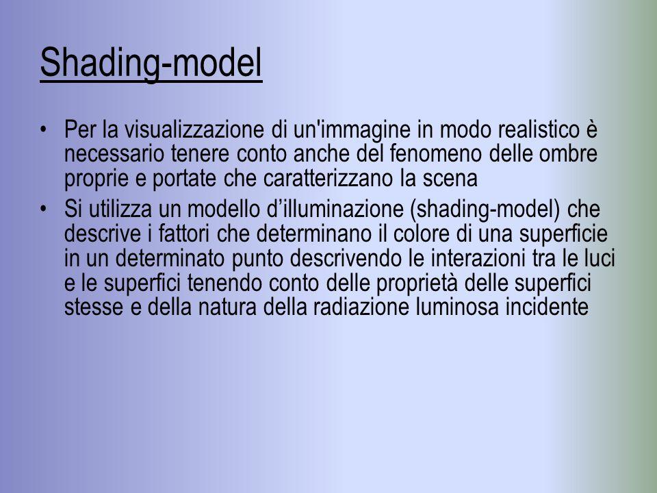 Shading-model