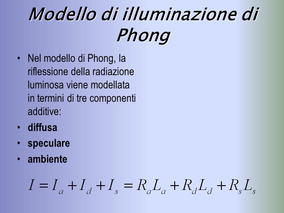 Modello di illuminazione di Phong
