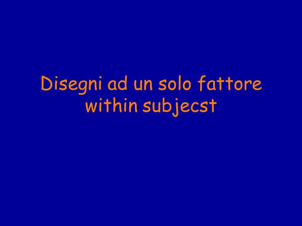 Disegni ad un solo fattore within subjecst