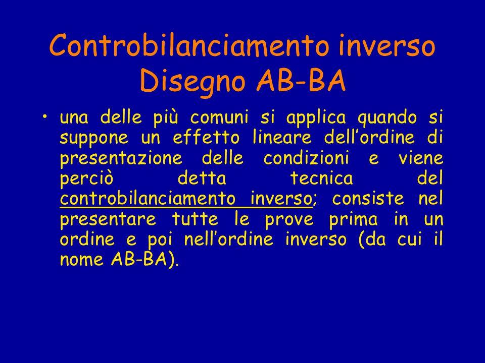 Controbilanciamento inverso Disegno AB-BA