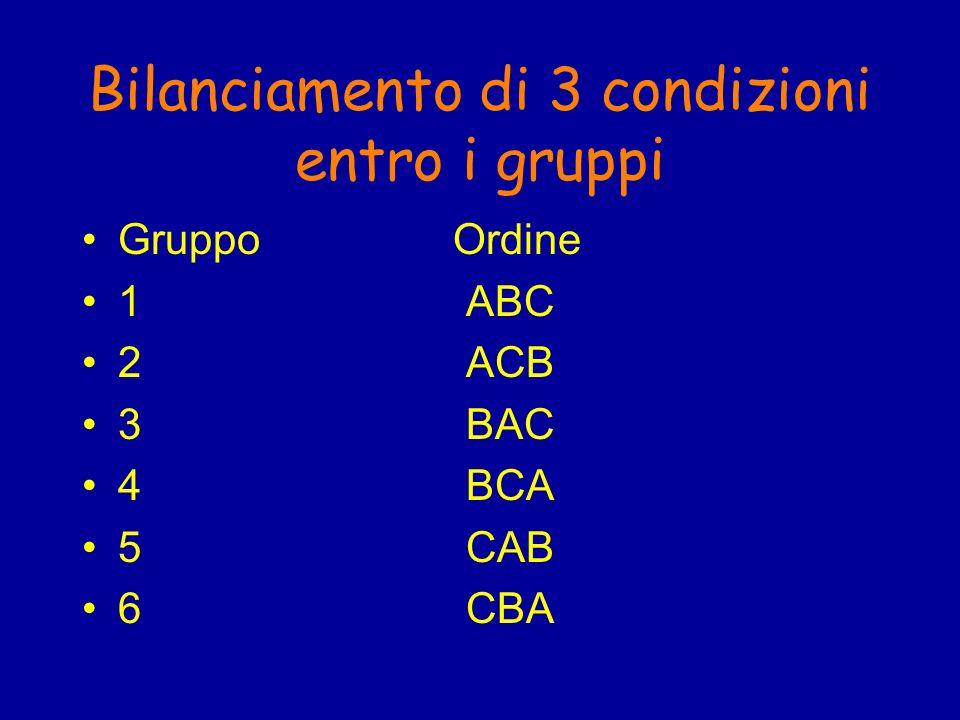 Bilanciamento di 3 condizioni entro i gruppi