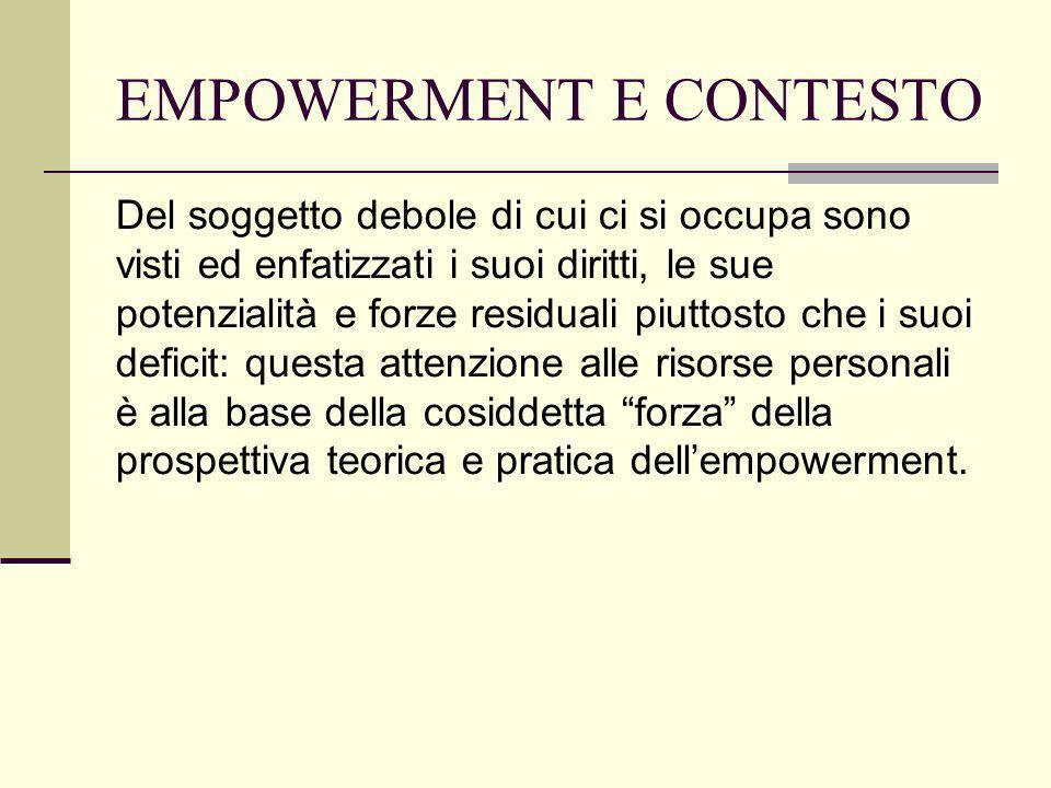 EMPOWERMENT E CONTESTO