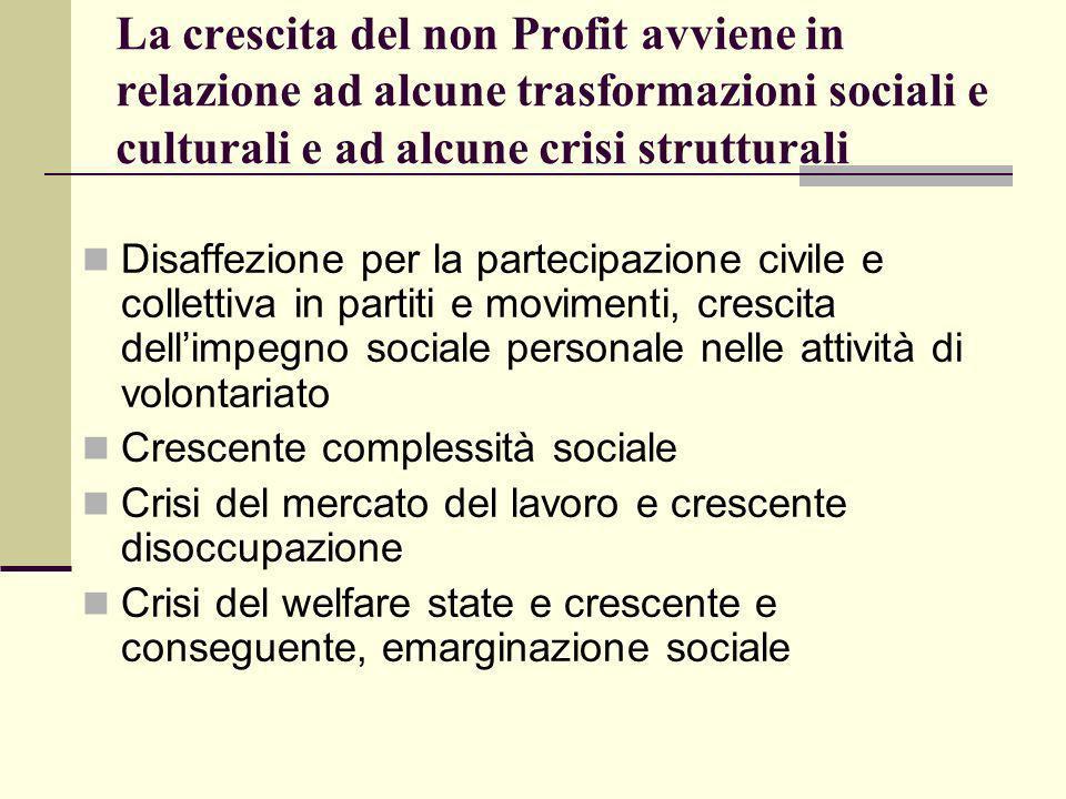 La crescita del non Profit avviene in relazione ad alcune trasformazioni sociali e culturali e ad alcune crisi strutturali