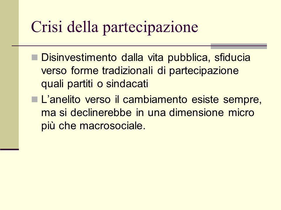 Crisi della partecipazione
