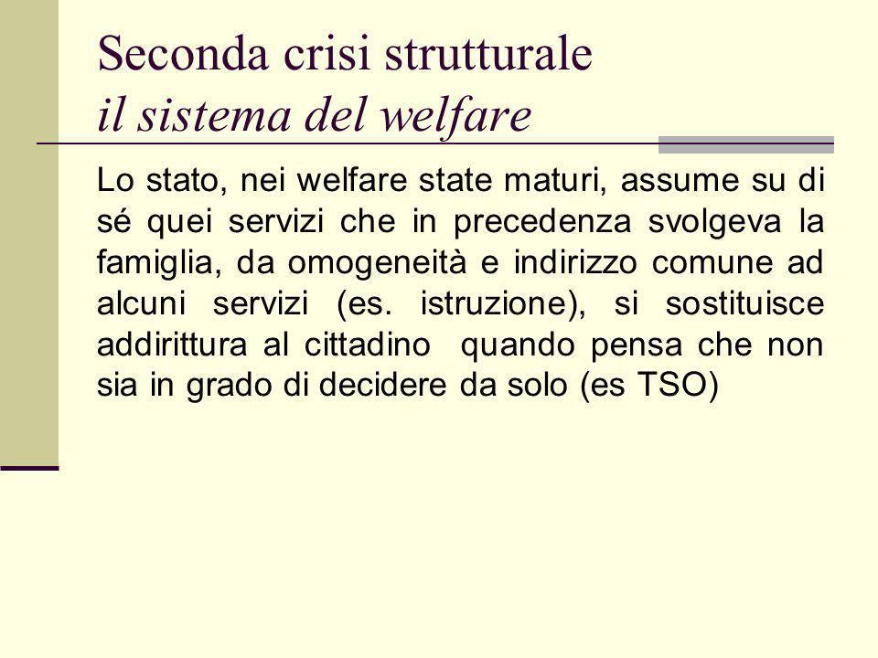 Seconda crisi strutturale il sistema del welfare