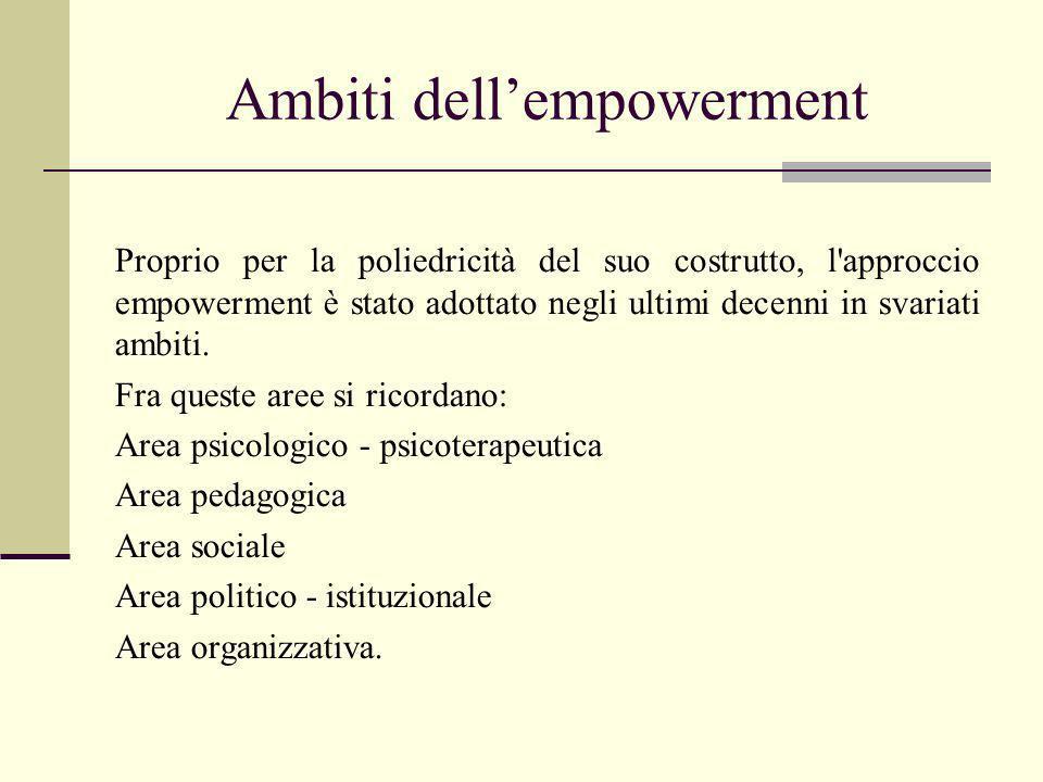 Ambiti dell'empowerment