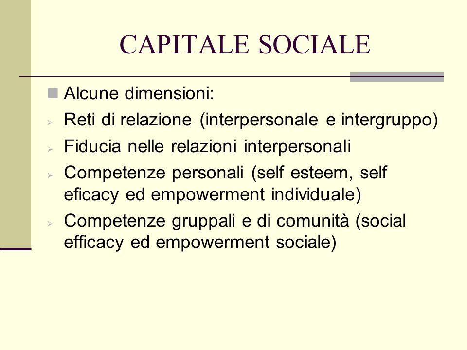 CAPITALE SOCIALE Alcune dimensioni: