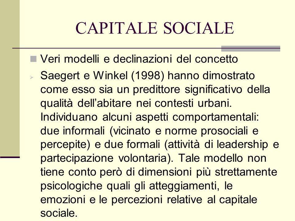 CAPITALE SOCIALE Veri modelli e declinazioni del concetto