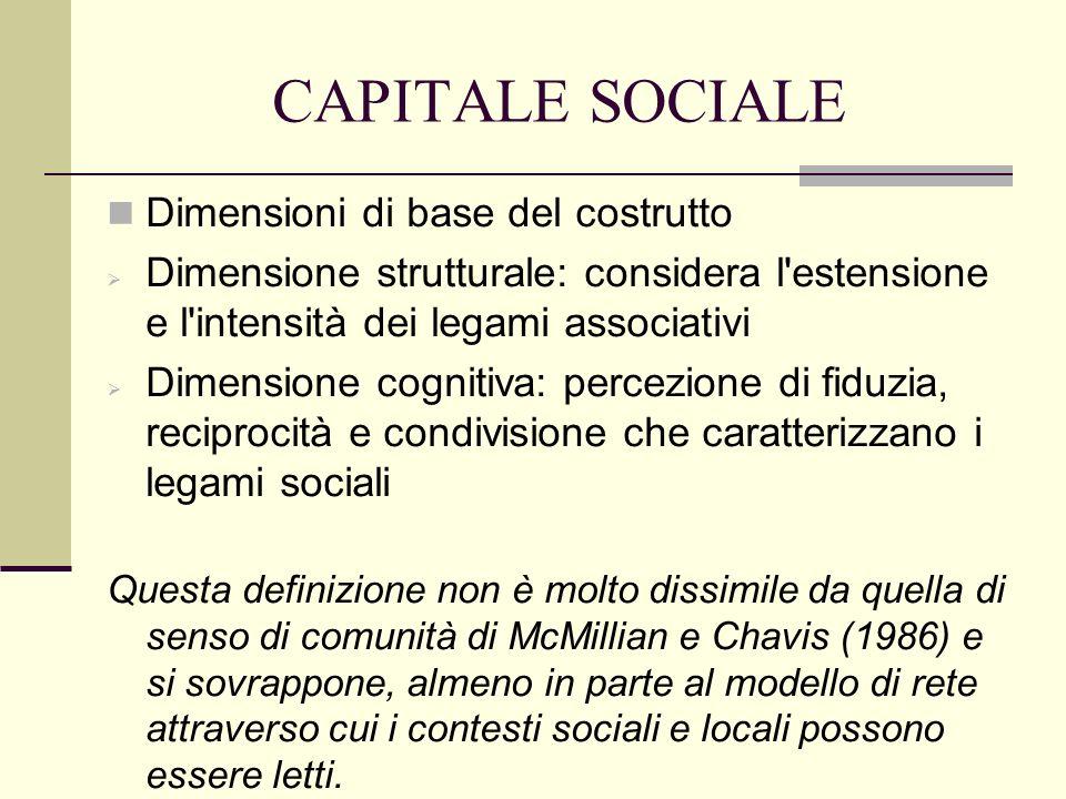 CAPITALE SOCIALE Dimensioni di base del costrutto