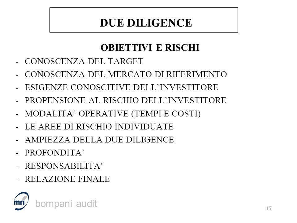 DUE DILIGENCE OBIETTIVI E RISCHI bompani audit CONOSCENZA DEL TARGET