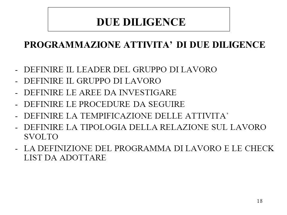 PROGRAMMAZIONE ATTIVITA' DI DUE DILIGENCE