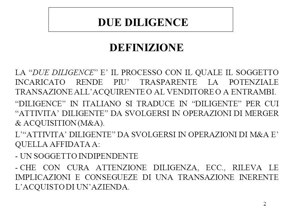 DUE DILIGENCE DEFINIZIONE