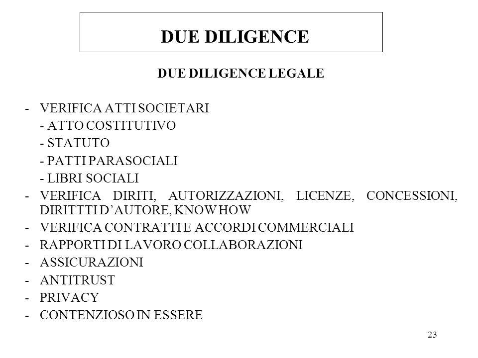 DUE DILIGENCE DUE DILIGENCE LEGALE VERIFICA ATTI SOCIETARI