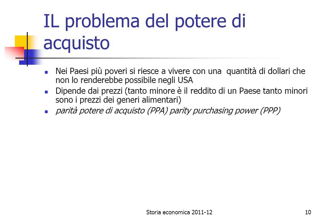 IL problema del potere di acquisto