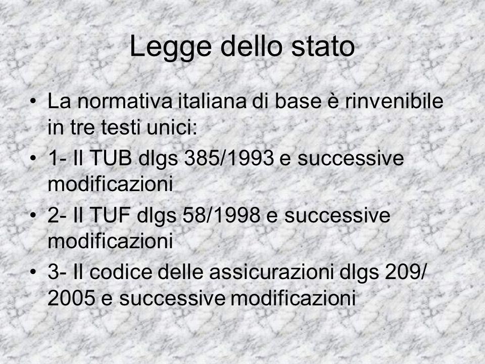 Legge dello stato La normativa italiana di base è rinvenibile in tre testi unici: 1- Il TUB dlgs 385/1993 e successive modificazioni.