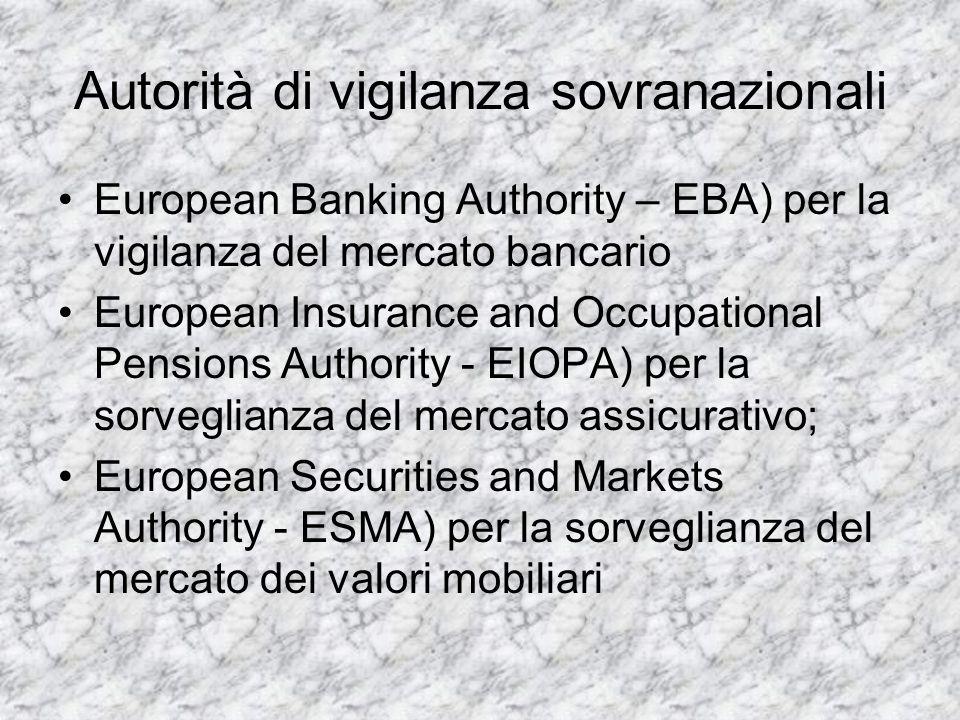 Autorità di vigilanza sovranazionali