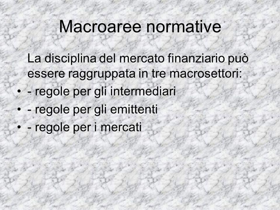 Macroaree normative La disciplina del mercato finanziario può essere raggruppata in tre macrosettori:
