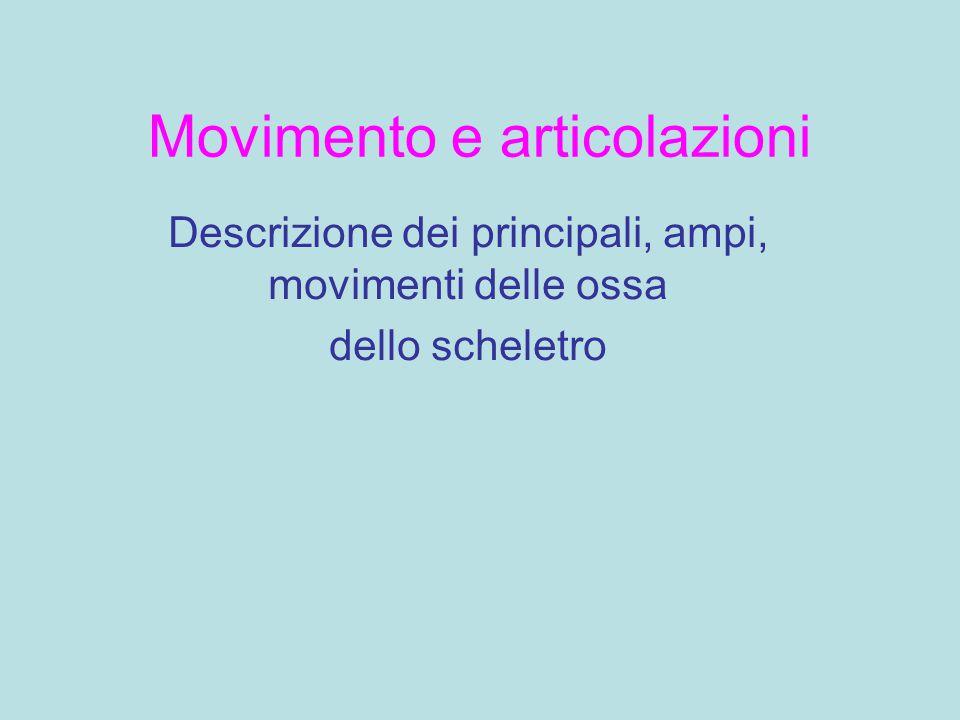 Movimento e articolazioni