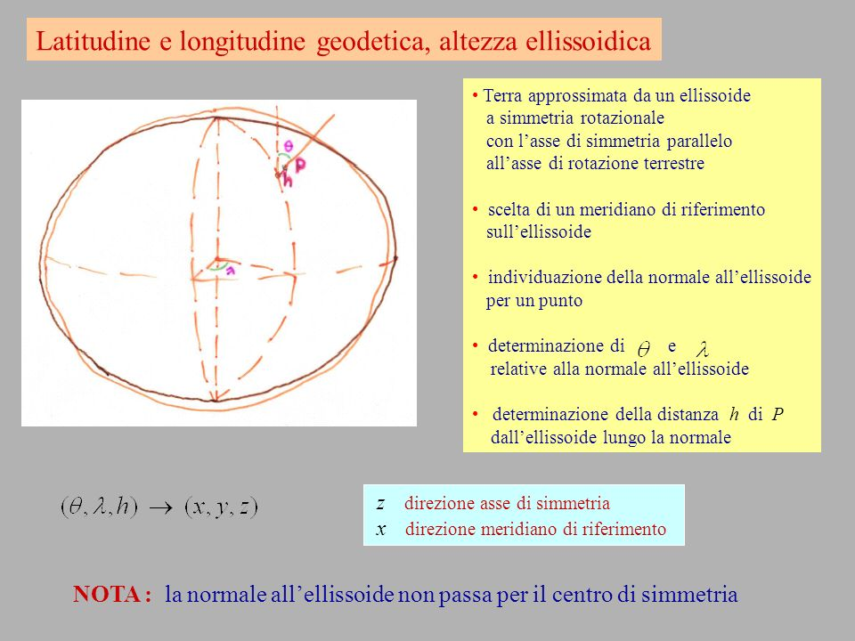Latitudine e longitudine geodetica, altezza ellissoidica