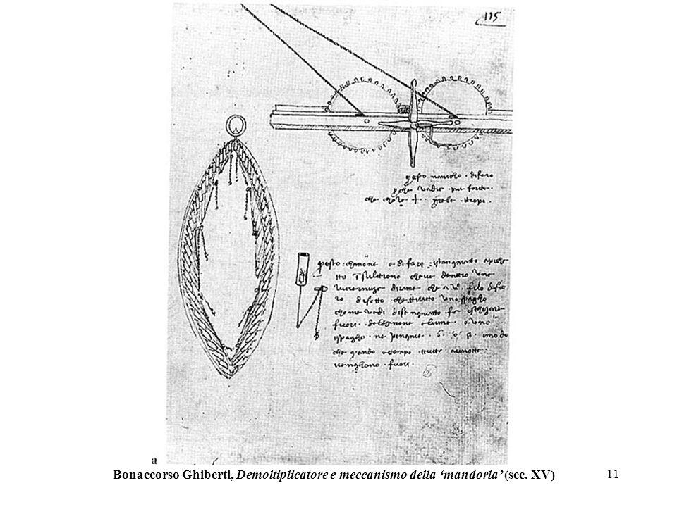 Bonaccorso Ghiberti, Demoltiplicatore e meccanismo della 'mandorla' (sec. XV)