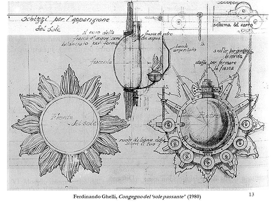 Ferdinando Ghelli, Congegno del 'sole passante' (1980)
