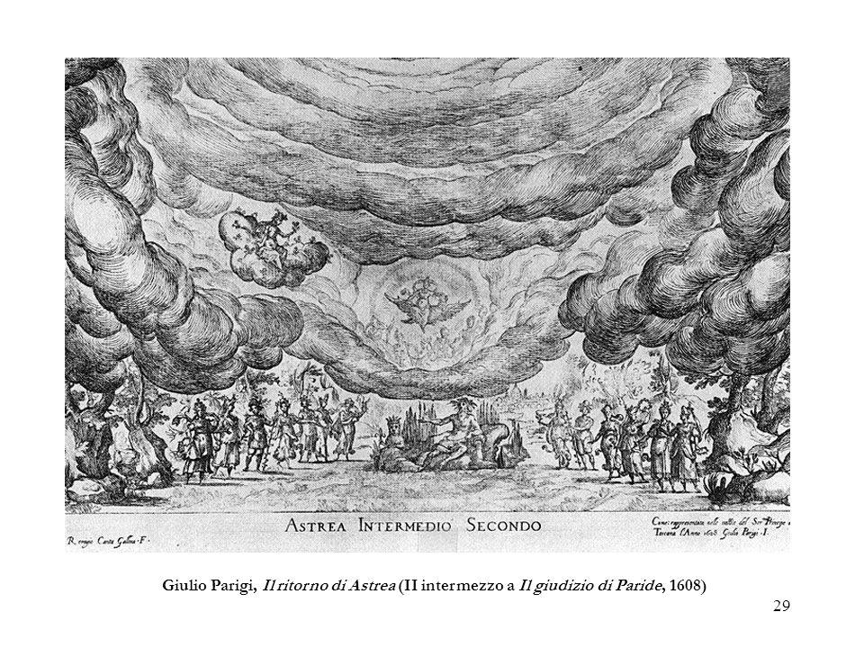 Giulio Parigi, Il ritorno di Astrea (II intermezzo a Il giudizio di Paride, 1608)