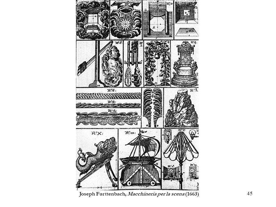 Joseph Furttenbach, Macchineria per la scena (1663)